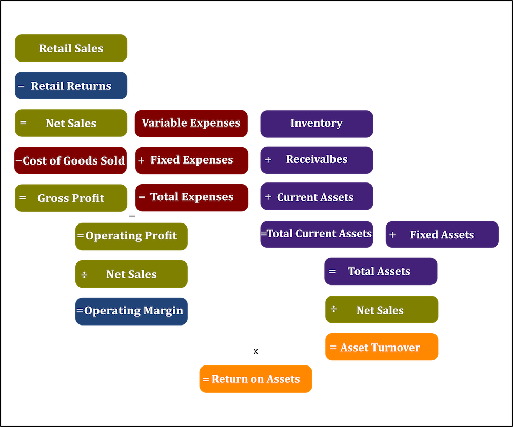 profit model image